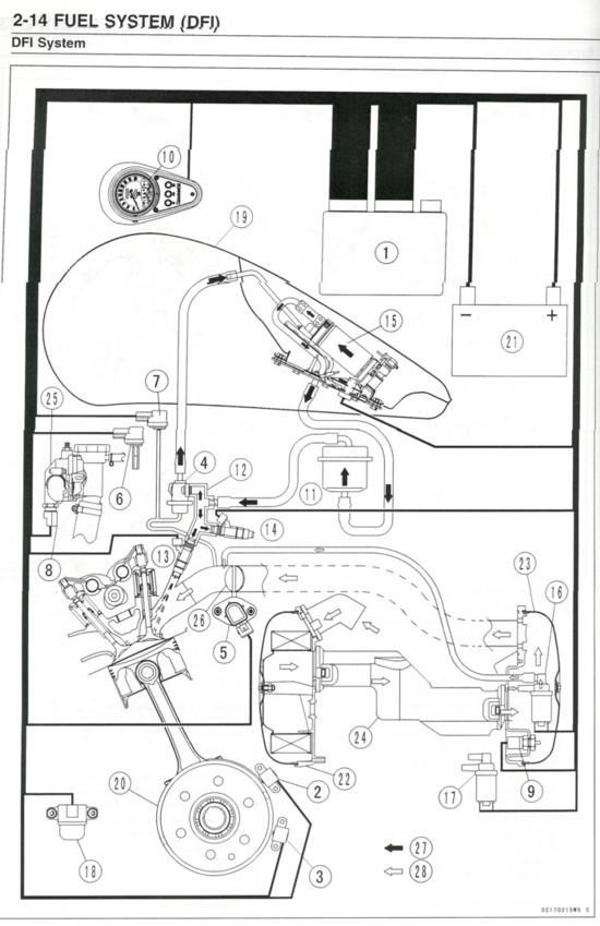 The Vulcan FI Fuel System Gadgets Fixit Page – Kawasaki Vulcan 1500 Drifter Wiring Diagram