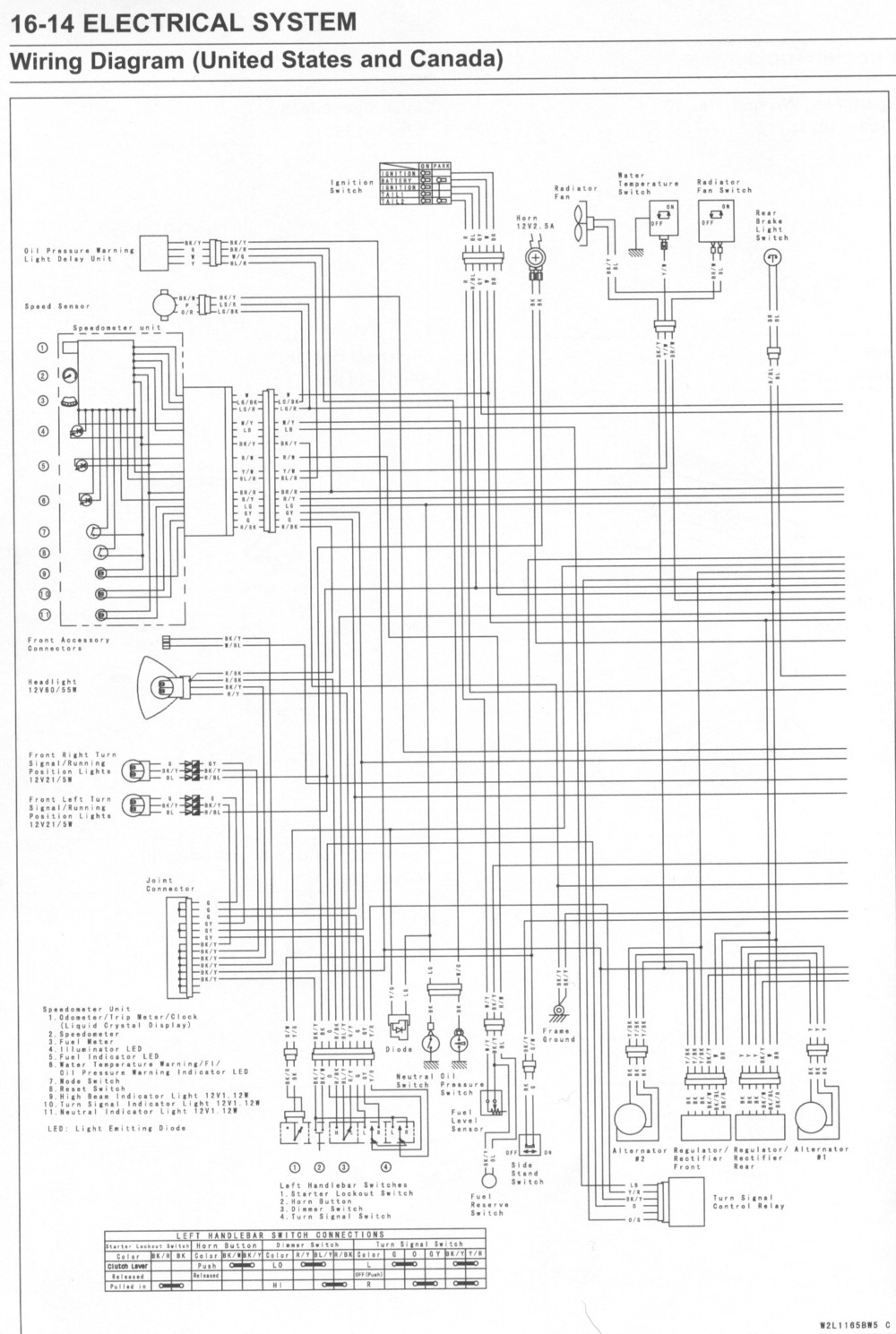 VN1600A1_wiring pg1 01 suzuki marauder 800 wire schematics 01 wiring diagrams collection  at edmiracle.co