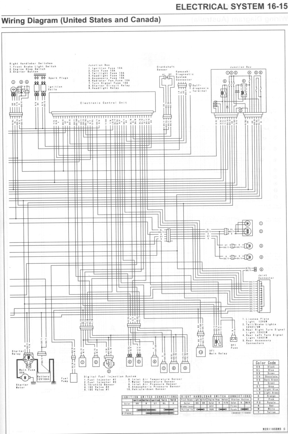 Kawasaki Wiring Color Code Motorcycle Image Ideas Suzuki X4 125 Diagram Download 1000 X 1505