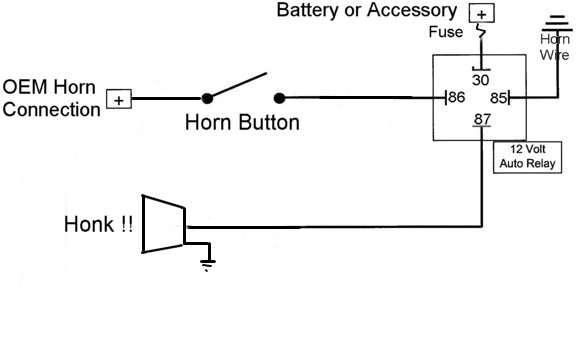airhorn_wiring_diagram air horn installation you can definitely hear me now gadget's horn with relay wiring diagram at bayanpartner.co