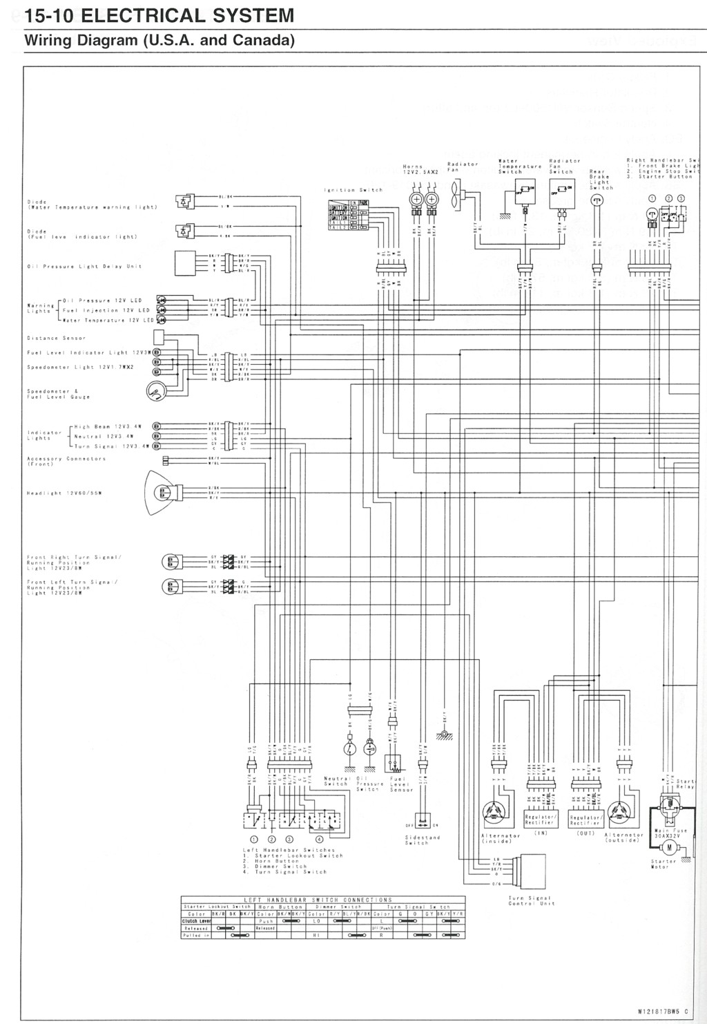 Wiring Blueprint For A 1992 Kawasaki Vulcan 1500 Library Gmc Engine Diagram Schematic Schemes Fuse Box Diagrams 1997