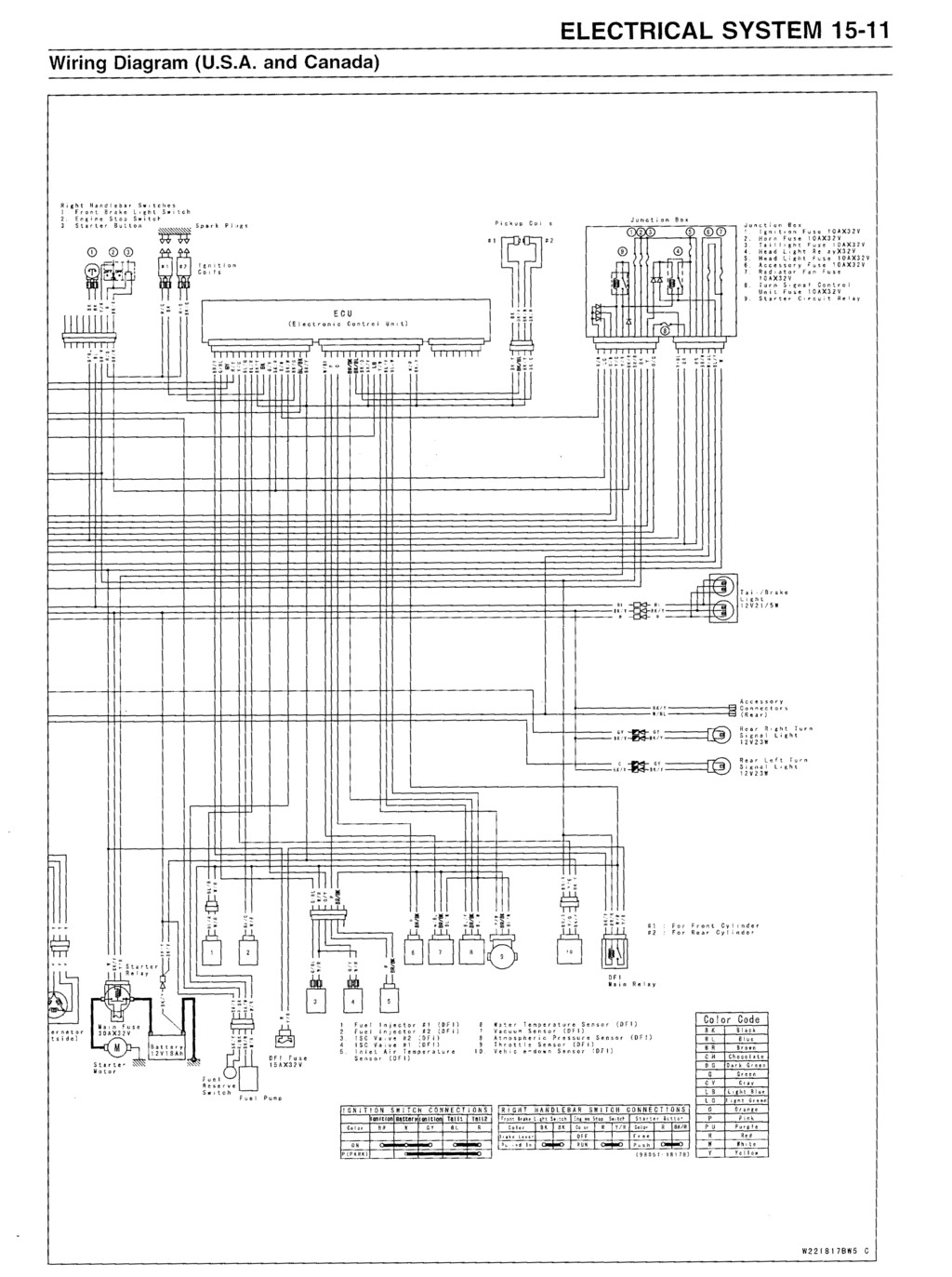 Kawasaki Vulcan Wiring Diagram - Wiring Data