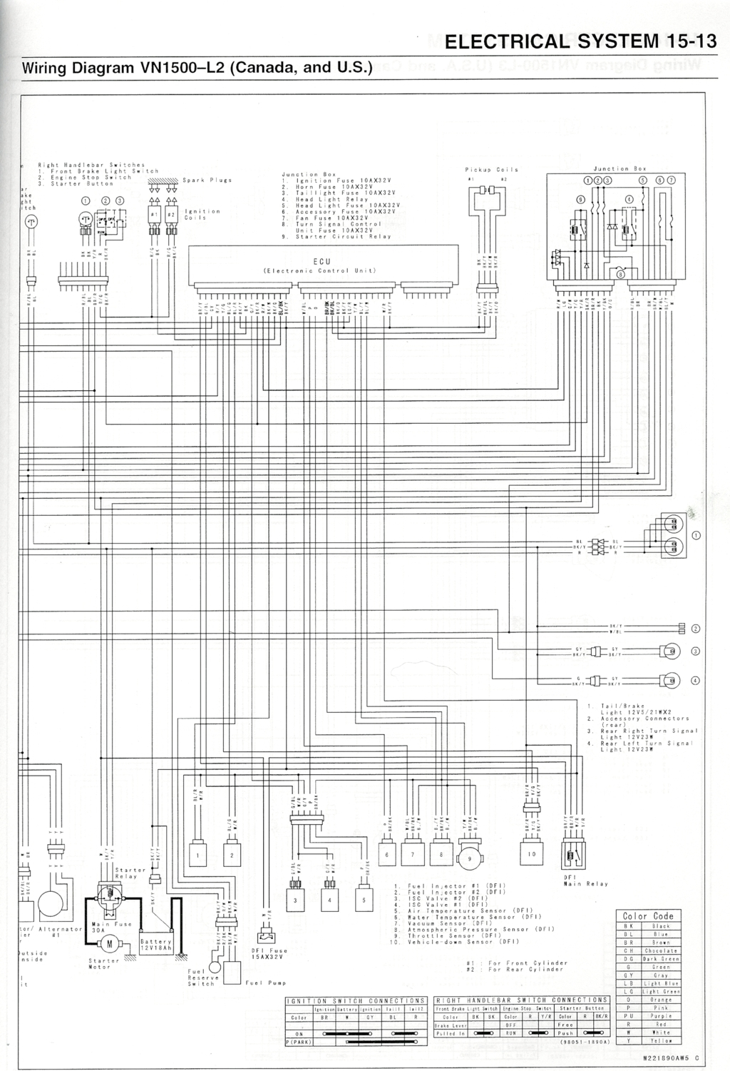 kawasaki 1500 wiring diagram wiring diagram