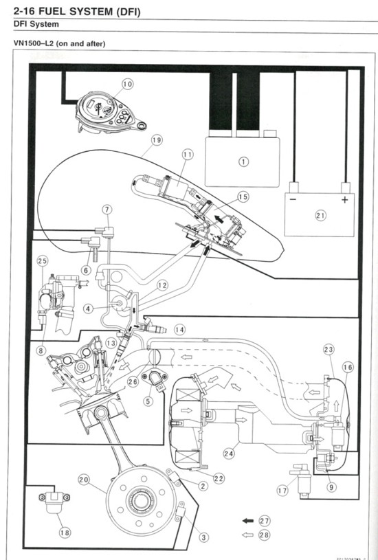 vulcan_fi_fuel_system fuel filter replacement for '01 04 classic nomad gadget's fixit page Kawasaki Vulcan 1500 Wiring Diagram at bayanpartner.co